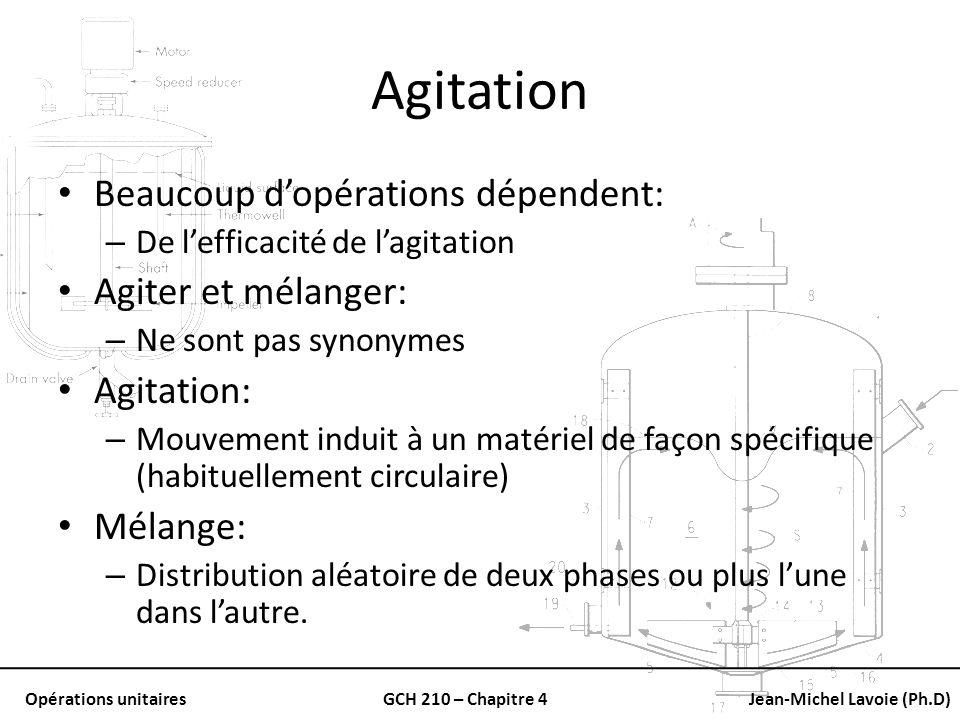 Opérations unitairesGCH 210 – Chapitre 4Jean-Michel Lavoie (Ph.D) Mélangeur statique Nombre déléments recommandé: – 100 < Re < 1000 6 éléments; – 10 < Re < 100 12 éléments; – Re < 10 18 éléments; Perte de charge estimée: – Re<10 6X la perte de charge du tuyau vide; – Re=2000 50-100X la perte de charge du tuyau vide.