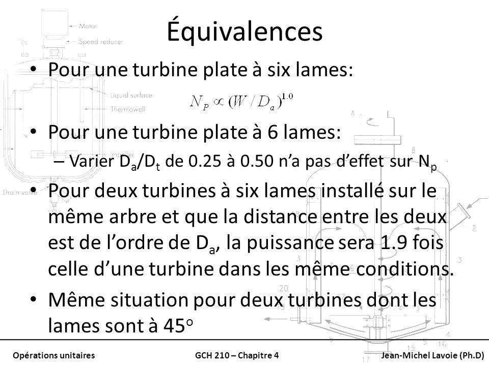 Opérations unitairesGCH 210 – Chapitre 4Jean-Michel Lavoie (Ph.D) Équivalences Pour une turbine plate à six lames: Pour une turbine plate à 6 lames: –