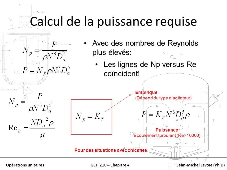 Opérations unitairesGCH 210 – Chapitre 4Jean-Michel Lavoie (Ph.D) Calcul de la puissance requise Avec des nombres de Reynolds plus élevés: Les lignes