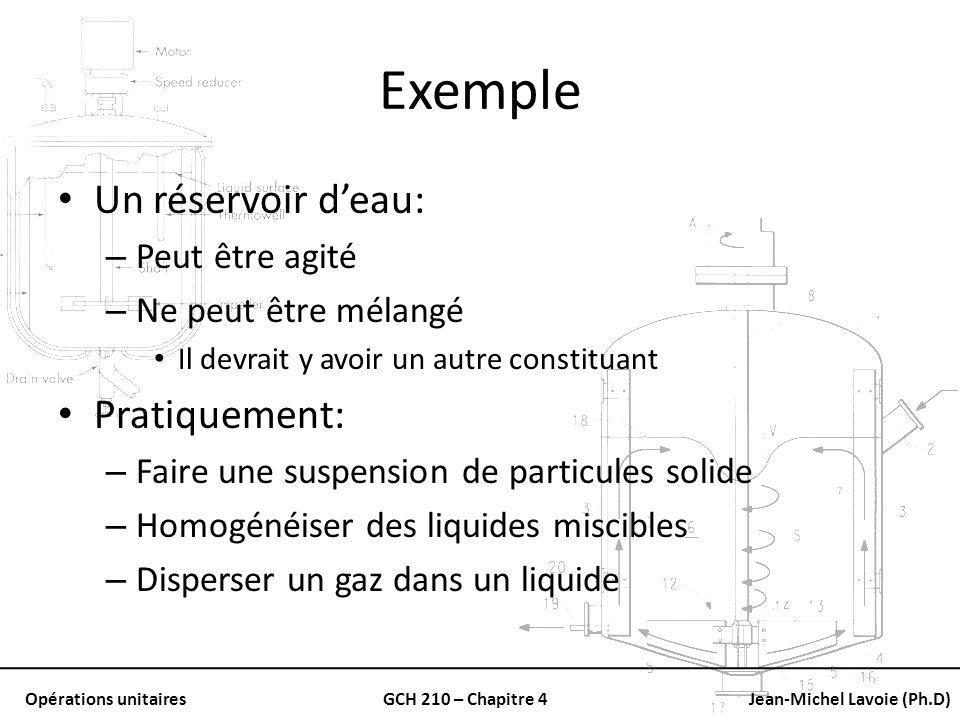 Opérations unitairesGCH 210 – Chapitre 4Jean-Michel Lavoie (Ph.D) Réservoirs pour agitation Liquides habituellement agités: – Dans un réservoir – Habituellement cylindrique – Avec un axe vertical Le fond du réservoir: – Arrondis – Évite les angles aigus