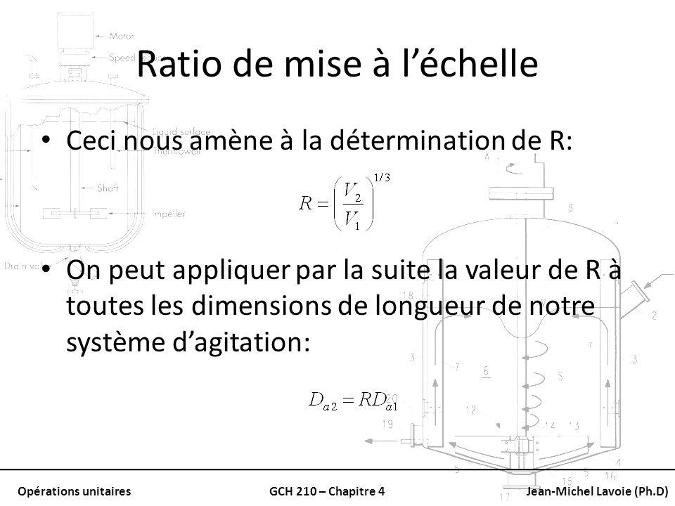 Opérations unitairesGCH 210 – Chapitre 4Jean-Michel Lavoie (Ph.D) Ratio de mise à léchelle Ceci nous amène à la détermination de R: On peut appliquer