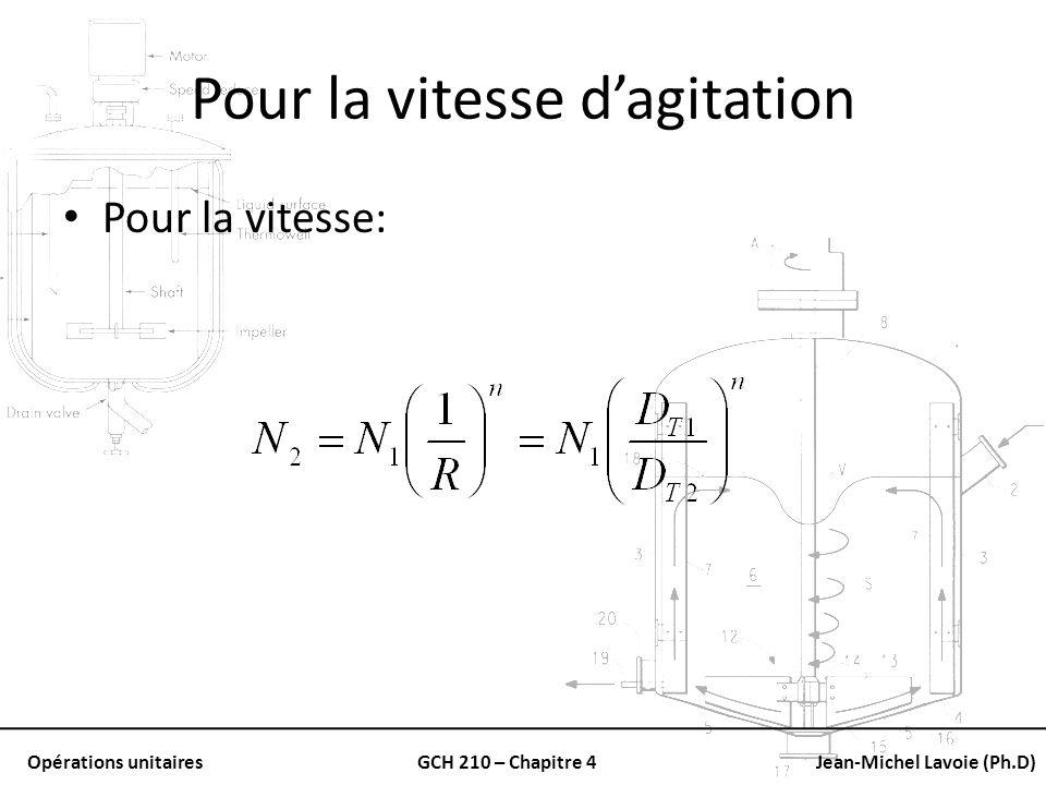 Opérations unitairesGCH 210 – Chapitre 4Jean-Michel Lavoie (Ph.D) Pour la vitesse dagitation Pour la vitesse:
