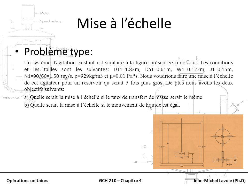 Opérations unitairesGCH 210 – Chapitre 4Jean-Michel Lavoie (Ph.D) Mise à léchelle Problème type: Un système dagitation existant est similaire à la fig