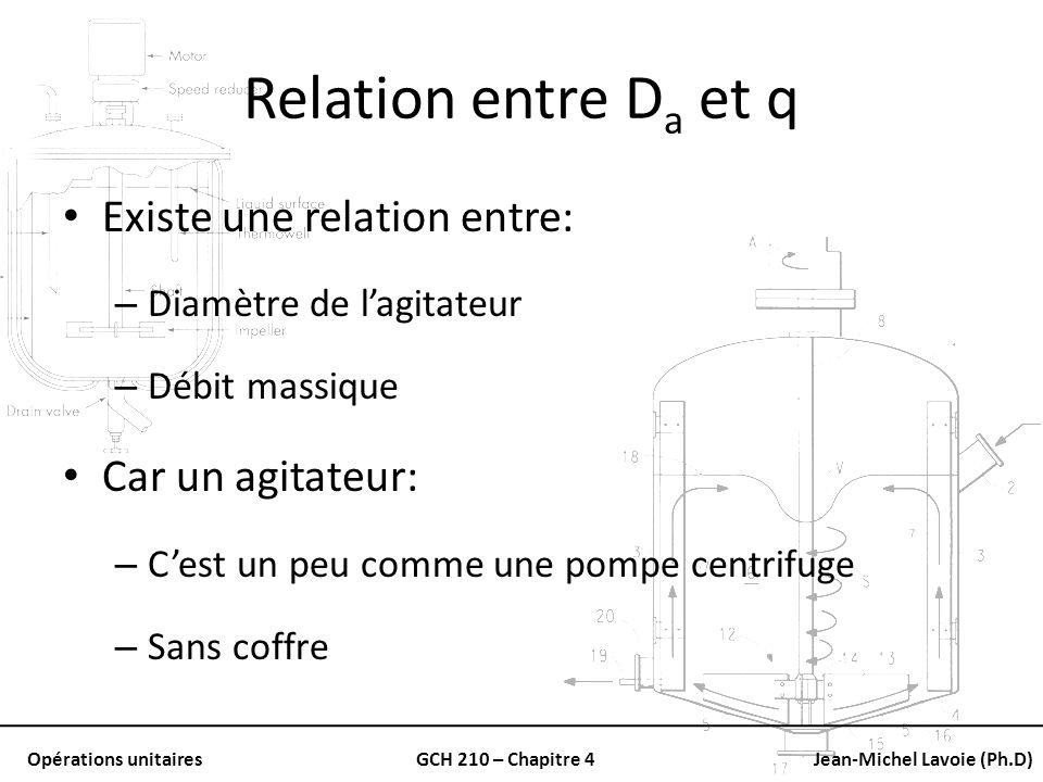 Opérations unitairesGCH 210 – Chapitre 4Jean-Michel Lavoie (Ph.D) Relation entre D a et q Existe une relation entre: – Diamètre de lagitateur – Débit