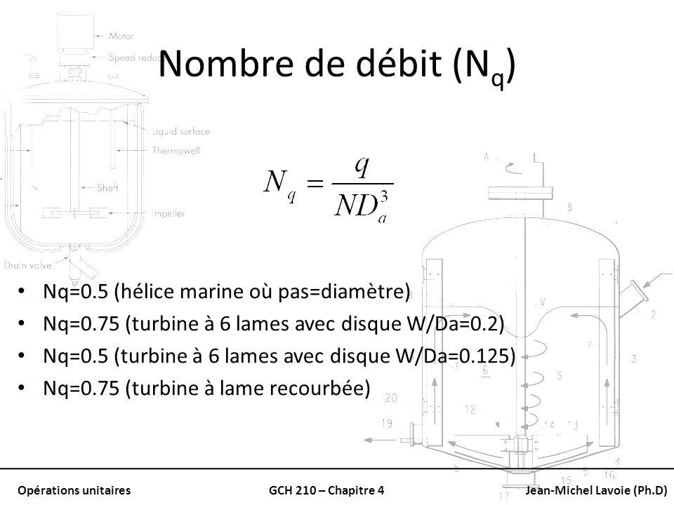 Opérations unitairesGCH 210 – Chapitre 4Jean-Michel Lavoie (Ph.D) Nombre de débit (N q ) Nq=0.5 (hélice marine où pas=diamètre) Nq=0.75 (turbine à 6 l