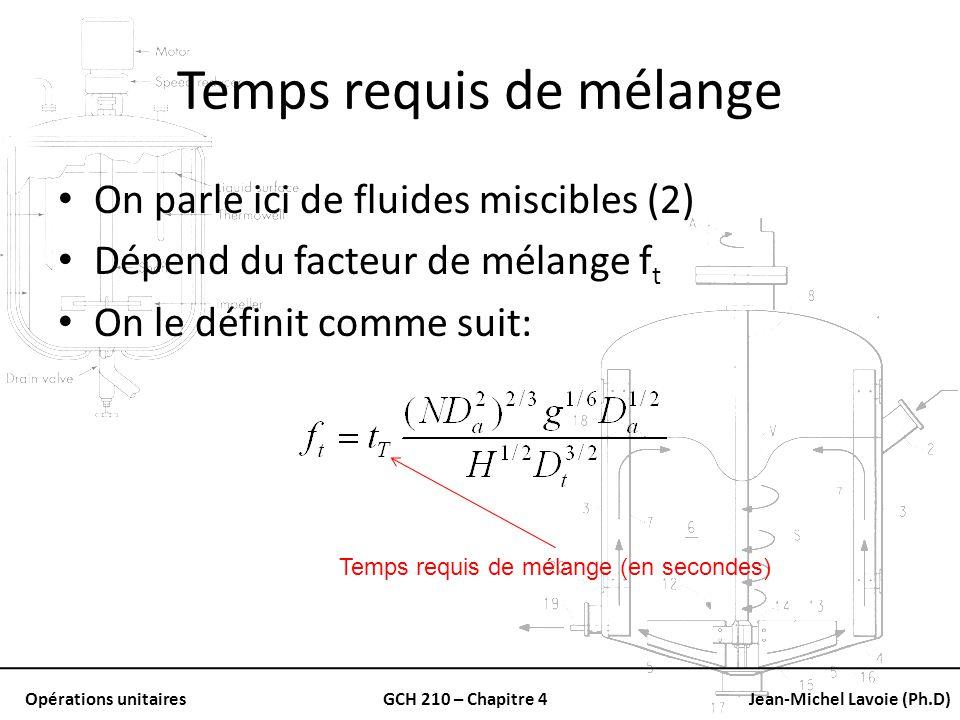 Opérations unitairesGCH 210 – Chapitre 4Jean-Michel Lavoie (Ph.D) Temps requis de mélange On parle ici de fluides miscibles (2) Dépend du facteur de m