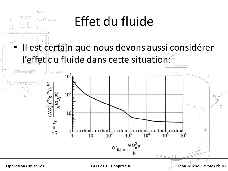 Opérations unitairesGCH 210 – Chapitre 4Jean-Michel Lavoie (Ph.D) Effet du fluide Il est certain que nous devons aussi considérer leffet du fluide dan