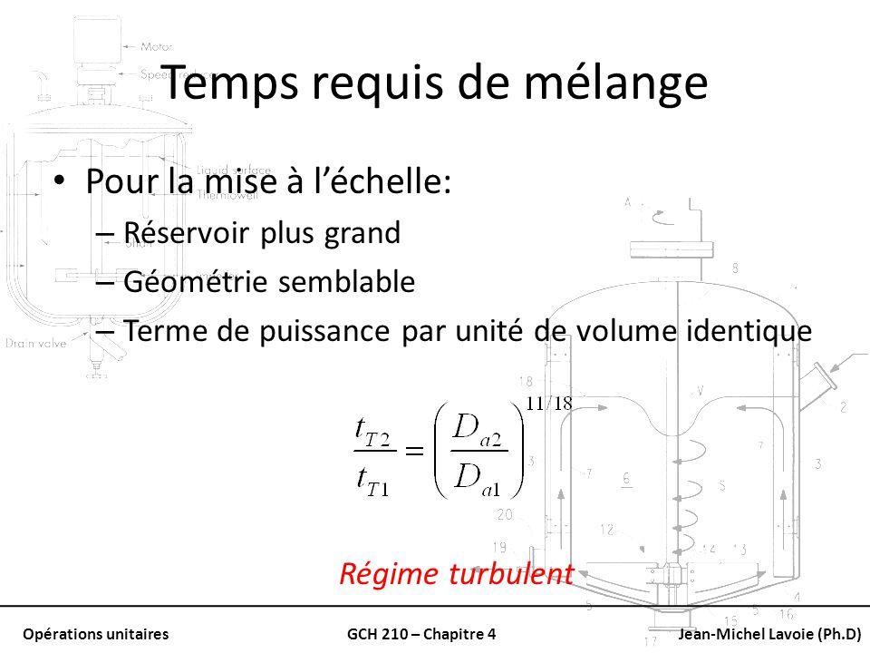 Opérations unitairesGCH 210 – Chapitre 4Jean-Michel Lavoie (Ph.D) Pour la mise à léchelle: – Réservoir plus grand – Géométrie semblable – Terme de pui