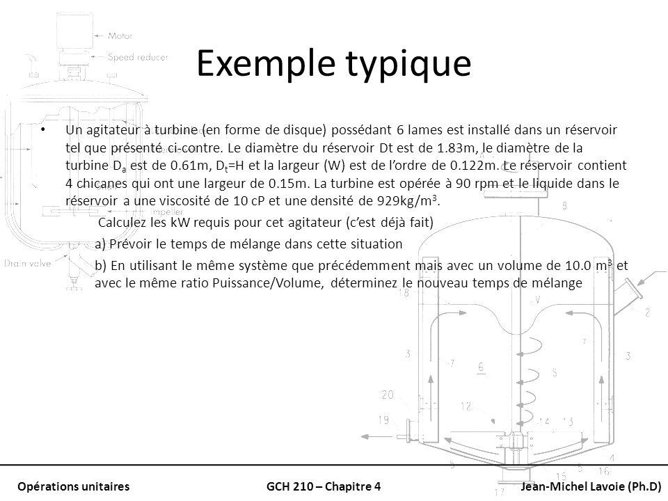 Opérations unitairesGCH 210 – Chapitre 4Jean-Michel Lavoie (Ph.D) Exemple typique Un agitateur à turbine (en forme de disque) possédant 6 lames est in