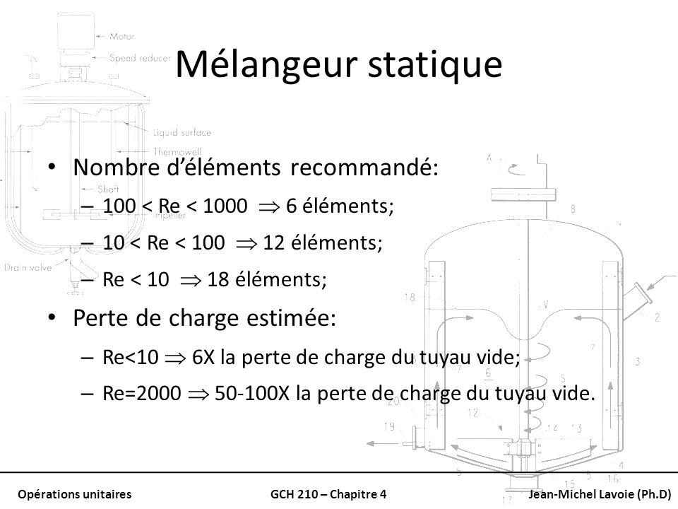 Opérations unitairesGCH 210 – Chapitre 4Jean-Michel Lavoie (Ph.D) Mélangeur statique Nombre déléments recommandé: – 100 < Re < 1000 6 éléments; – 10 <