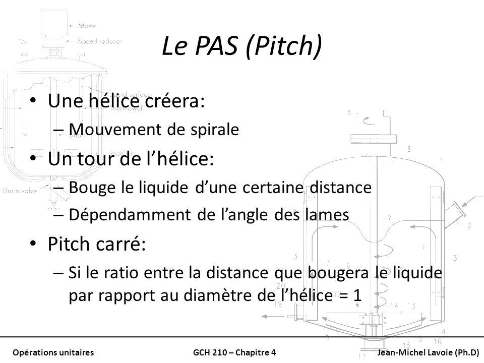 Opérations unitairesGCH 210 – Chapitre 4Jean-Michel Lavoie (Ph.D) Le PAS (Pitch) Une hélice créera: – Mouvement de spirale Un tour de lhélice: – Bouge
