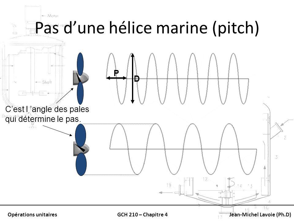 Opérations unitairesGCH 210 – Chapitre 4Jean-Michel Lavoie (Ph.D) Puissance dun agitateur Problème type: Un agitateur à turbine (en forme de disque) possédant 6 lames est installé dans un réservoir tel que présenté ci-contre.