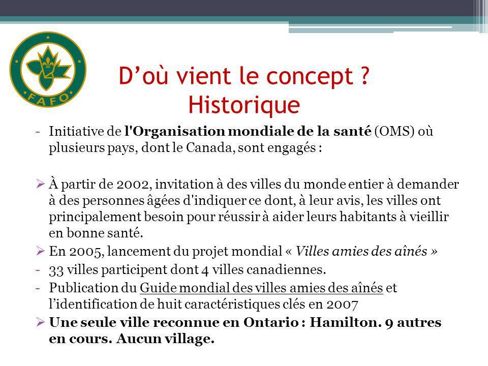 Doù vient le concept ? Historique -Initiative de l'Organisation mondiale de la santé (OMS) où plusieurs pays, dont le Canada, sont engagés : À partir