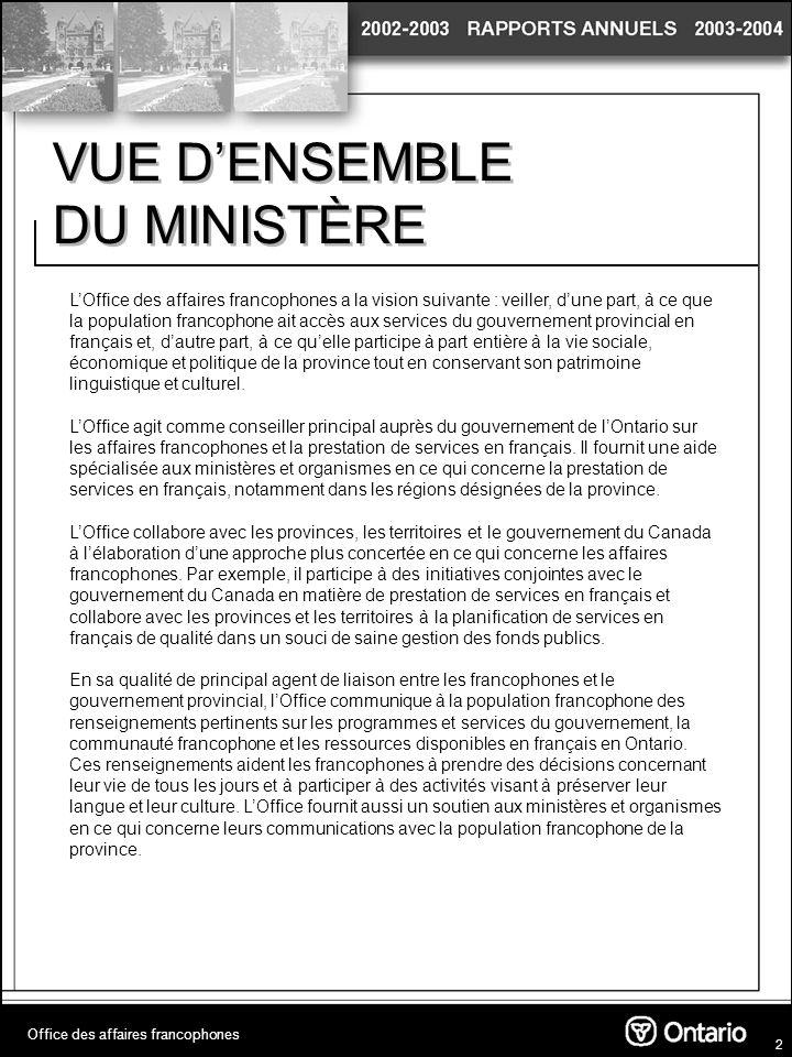 3 RAPPORT ANNUEL 2003-2004 En 2003-2004, lOffice des affaires francophones a mis en œuvre quatre grandes stratégies : 1.Collaborer avec les ministères et les organismes à la planification et à la prestation de services en français de qualité.
