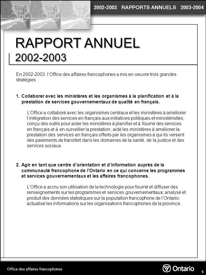 6 RAPPORT ANNUEL 2002-2003 En 2002-2003, lOffice des affaires francophones a mis en oeuvre trois grandes stratégies : 1.Collaborer avec les ministères et les organismes à la planification et à la prestation de services gouvernementaux de qualité en français.