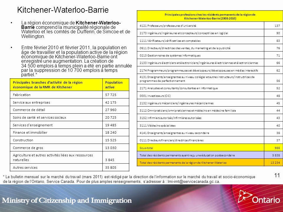 11 Kitchener-Waterloo-Barrie La région économique de Kitchener-Waterloo- Barrie comprend la municipalité régionale de Waterloo et les comtés de Dufferin, de Simcoe et de Wellington.
