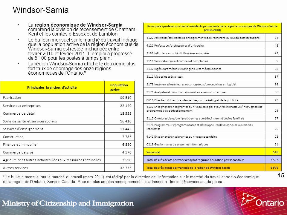 15 Windsor-Sarnia La région économique de Windsor-Sarnia comprend la division de recensement de Chatham- Kent et les comtés dEssex et de Lambton Le bulletin mensuel sur le marché du travail indique que la population active de la région économique de Windsor-Sarnia est restée inchangée entre février 2010 et février 2011.