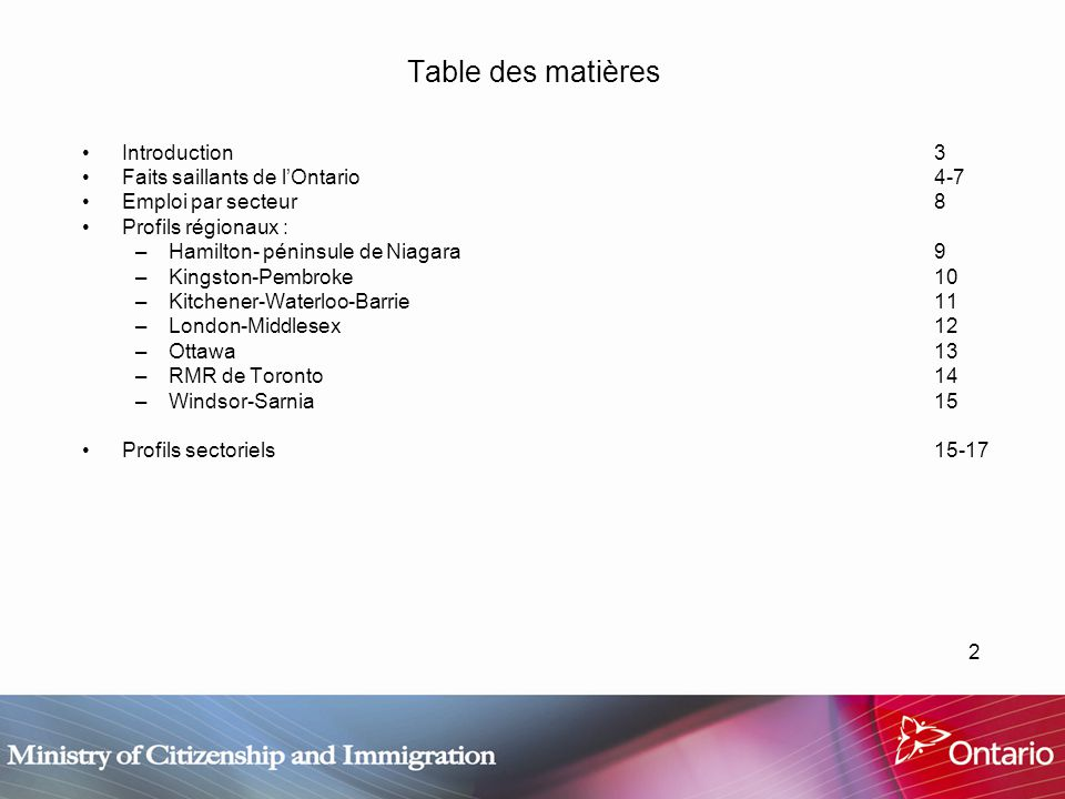 2 Table des matières Introduction3 Faits saillants de lOntario4-7 Emploi par secteur 8 Profils régionaux : –Hamilton- péninsule de Niagara 9 –Kingston-Pembroke10 –Kitchener-Waterloo-Barrie11 –London-Middlesex12 –Ottawa13 –RMR de Toronto14 –Windsor-Sarnia15 Profils sectoriels15-17