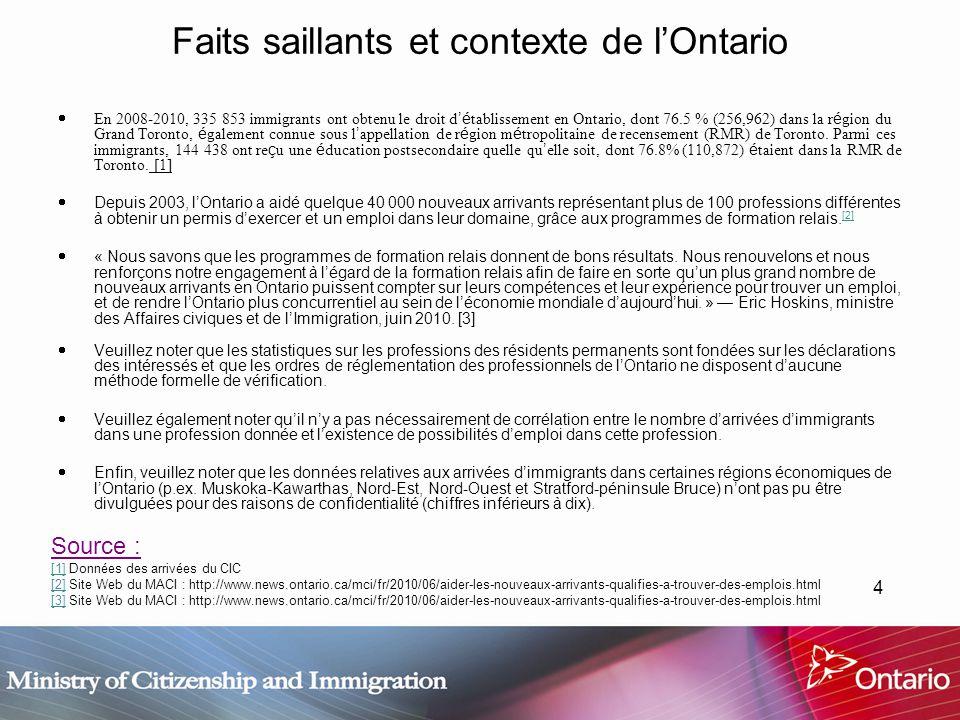 4 Faits saillants et contexte de lOntario En 2008-2010, 335 853 immigrants ont obtenu le droit d é tablissement en Ontario, dont 76.5 % (256,962) dans la r é gion du Grand Toronto, é galement connue sous l appellation de r é gion m é tropolitaine de recensement (RMR) de Toronto.