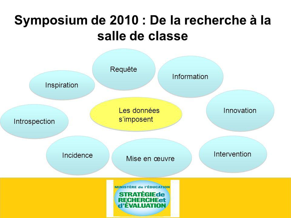 Symposium de 2010 : De la recherche à la salle de classe Requête Innovation Information Intervention Mise en œuvre Incidence Introspection Inspiration Les données simposent