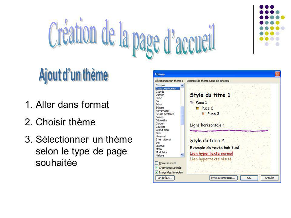 1.Aller dans format 2.Choisir thème 3.Sélectionner un thème selon le type de page souhaitée