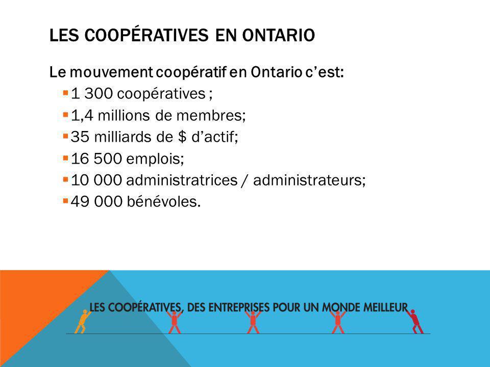 LES COOPÉRATIVES EN ONTARIO Le mouvement coopératif en Ontario cest: 1 300 coopératives ; 1,4 millions de membres; 35 milliards de $ dactif; 16 500 emplois; 10 000 administratrices / administrateurs; 49 000 bénévoles.
