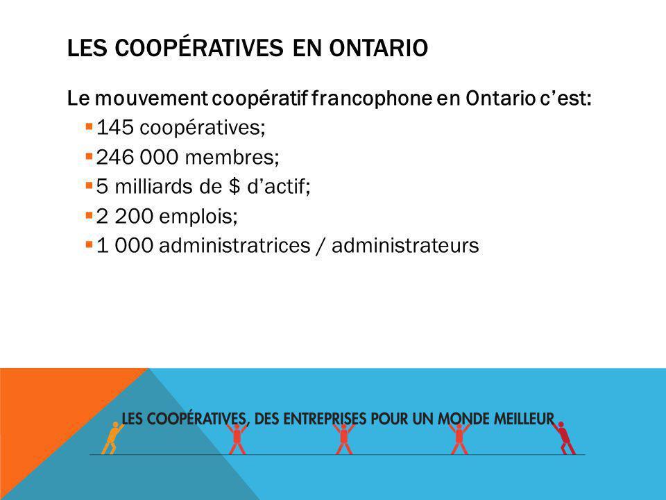 Le mouvement coopératif francophone en Ontario cest: 145 coopératives; 246 000 membres; 5 milliards de $ dactif; 2 200 emplois; 1 000 administratrices