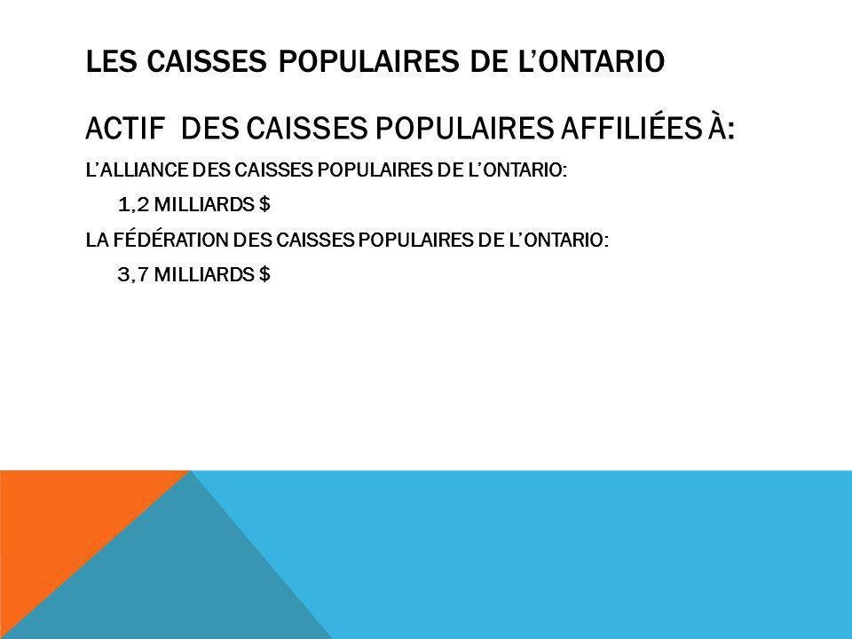 LES CAISSES POPULAIRES DE LONTARIO ACTIF DES CAISSES POPULAIRES AFFILIÉES À: LALLIANCE DES CAISSES POPULAIRES DE LONTARIO: 1,2 MILLIARDS $ LA FÉDÉRATION DES CAISSES POPULAIRES DE LONTARIO: 3,7 MILLIARDS $
