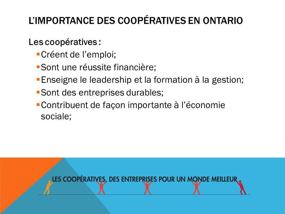 LIMPORTANCE DES COOPÉRATIVES EN ONTARIO Les coopératives : Créent de lemploi; Sont une réussite financière; Enseigne le leadership et la formation à l