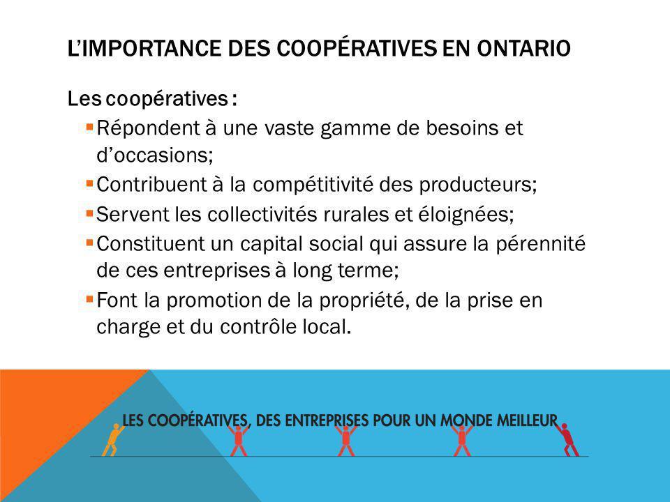 LIMPORTANCE DES COOPÉRATIVES EN ONTARIO Les coopératives : Répondent à une vaste gamme de besoins et doccasions; Contribuent à la compétitivité des producteurs; Servent les collectivités rurales et éloignées; Constituent un capital social qui assure la pérennité de ces entreprises à long terme; Font la promotion de la propriété, de la prise en charge et du contrôle local.