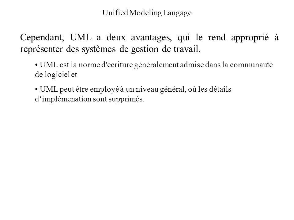 Unified Modeling Langage Cependant, UML a deux avantages, qui le rend approprié à représenter des systèmes de gestion de travail. UML est la norme d'é
