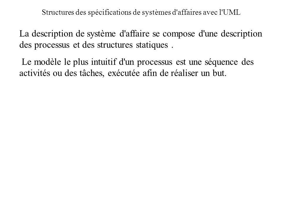 Structures des spécifications de systèmes d'affaires avec l'UML La description de système d'affaire se compose d'une description des processus et des