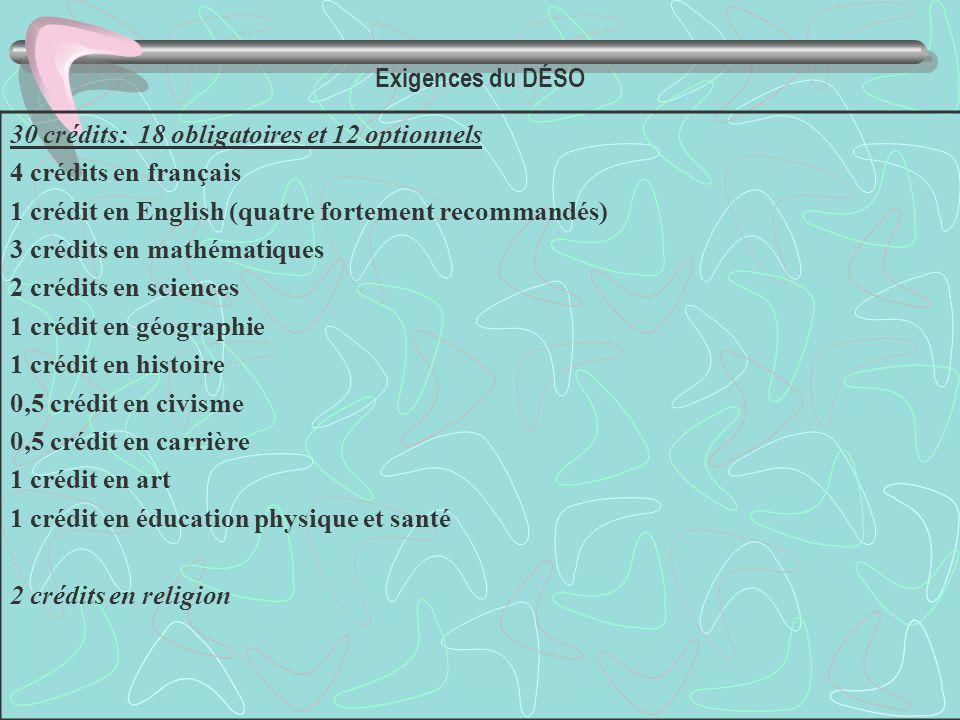 Exigences du DÉSO 30 crédits: 18 obligatoires et 12 optionnels 4 crédits en français 1 crédit en English (quatre fortement recommandés) 3 crédits en m