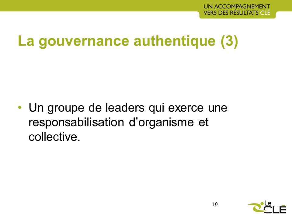 La gouvernance authentique (3) Un groupe de leaders qui exerce une responsabilisation dorganisme et collective.