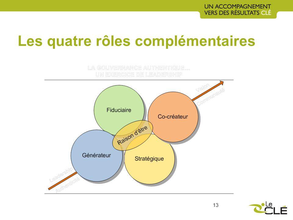 Les quatre rôles complémentaires 13