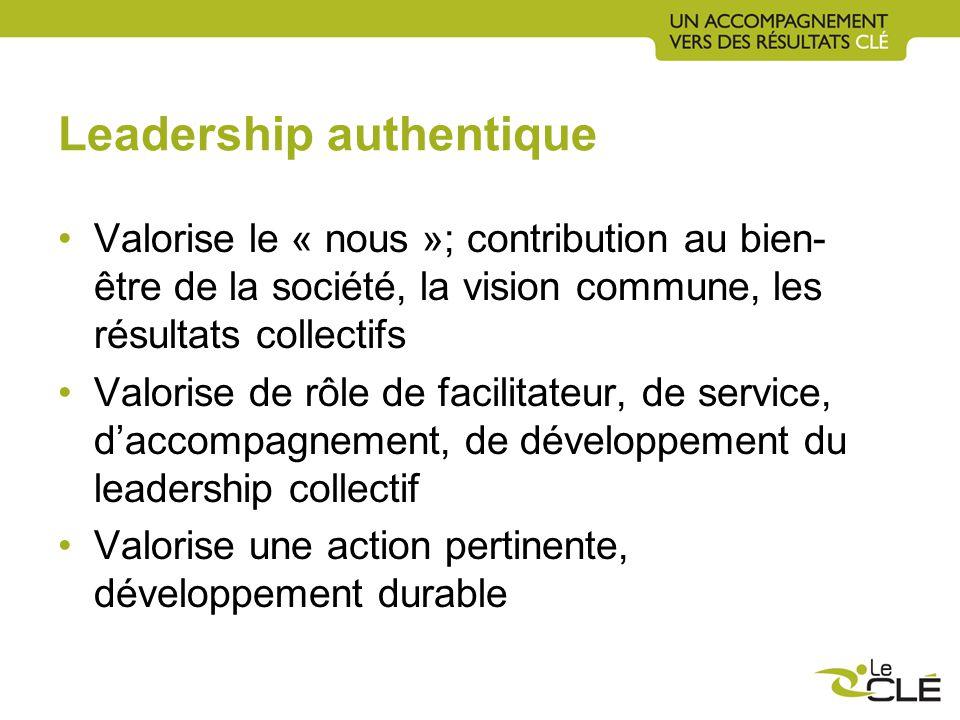 Leadership authentique Valorise le « nous »; contribution au bien- être de la société, la vision commune, les résultats collectifs Valorise de rôle de facilitateur, de service, daccompagnement, de développement du leadership collectif Valorise une action pertinente, développement durable