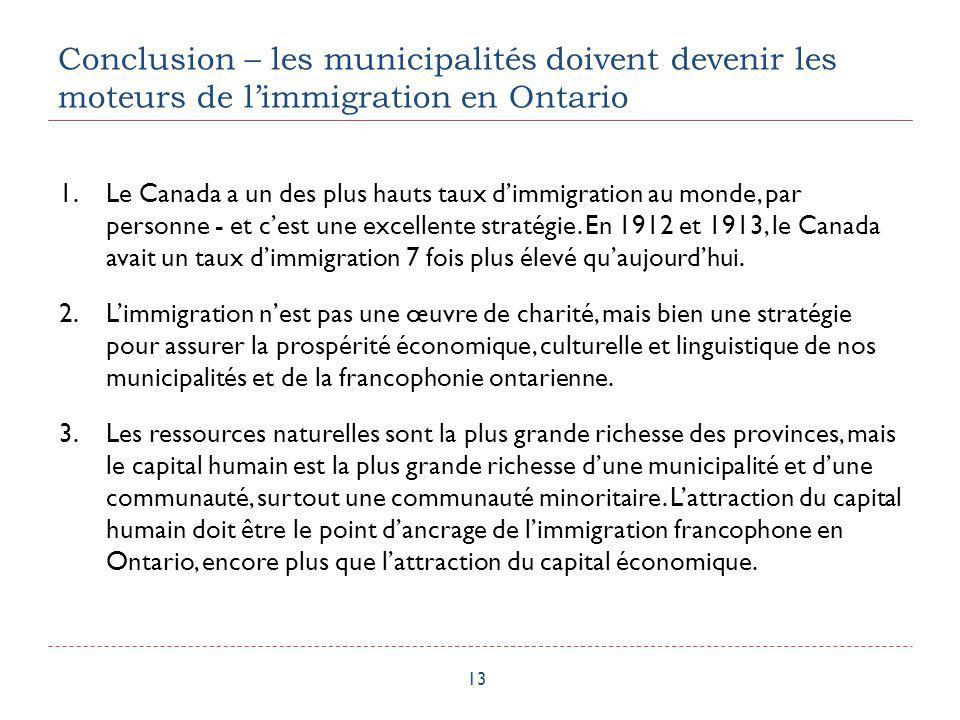 Conclusion – les municipalités doivent devenir les moteurs de limmigration en Ontario 13 1.Le Canada a un des plus hauts taux dimmigration au monde, p