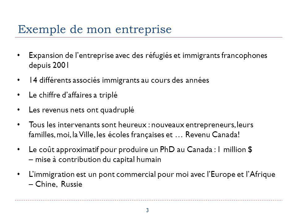 Exemple de mon entreprise 3 Expansion de lentreprise avec des réfugiés et immigrants francophones depuis 2001 14 différents associés immigrants au cou