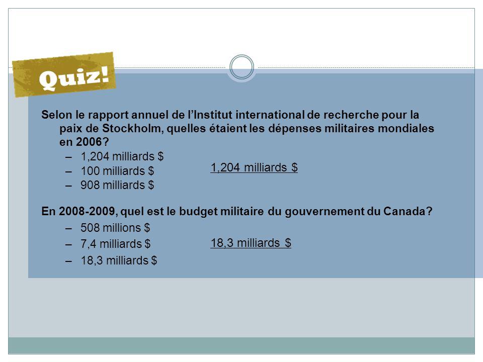 Selon le rapport annuel de lInstitut international de recherche pour la paix de Stockholm, quelles étaient les dépenses militaires mondiales en 2006.
