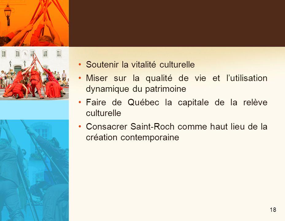 Soutenir la vitalité culturelle Miser sur la qualité de vie et lutilisation dynamique du patrimoine Faire de Québec la capitale de la relève culturelle Consacrer Saint-Roch comme haut lieu de la création contemporaine 18