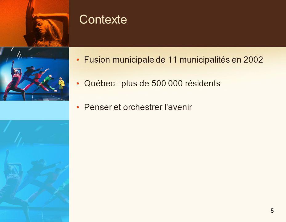 Contexte Fusion municipale de 11 municipalités en 2002 Québec : plus de 500 000 résidents Penser et orchestrer lavenir 5