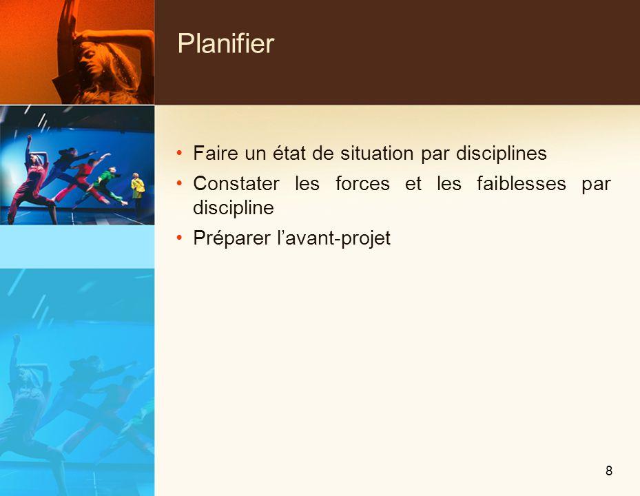Faire un état de situation par disciplines Constater les forces et les faiblesses par discipline Préparer lavant-projet Planifier 8