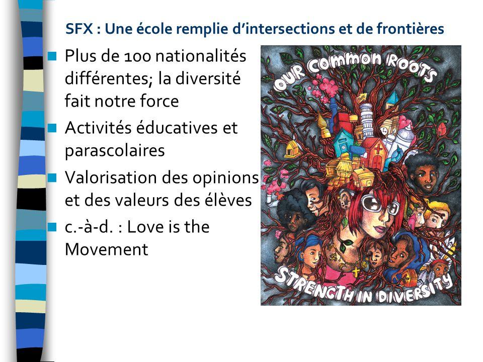 SFX : Une école remplie dintersections et de frontières Plus de 100 nationalités différentes; la diversité fait notre force Activités éducatives et parascolaires Valorisation des opinions et des valeurs des élèves c.-à-d.