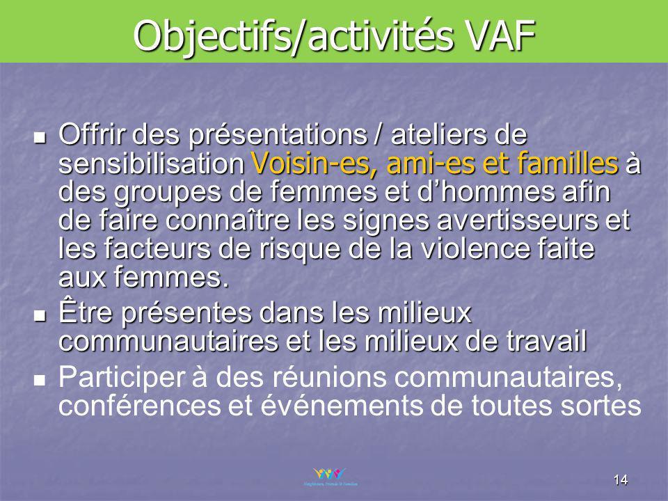 14 Offrir des présentations / ateliers de sensibilisation Voisin-es, ami-es et familles à des groupes de femmes et dhommes afin de faire connaître les signes avertisseurs et les facteurs de risque de la violence faite aux femmes.