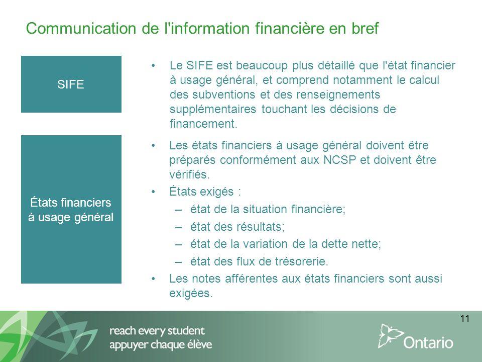 Les états financiers à usage général doivent être préparés conformément aux NCSP et doivent être vérifiés.