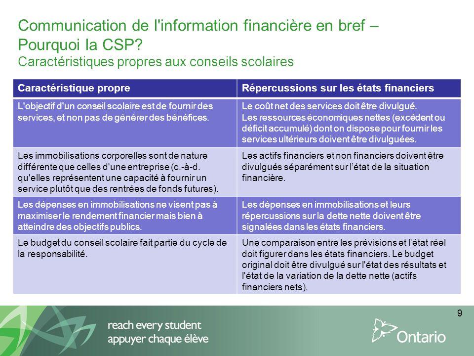 Communication de l information financière en bref – Pourquoi la CSP.