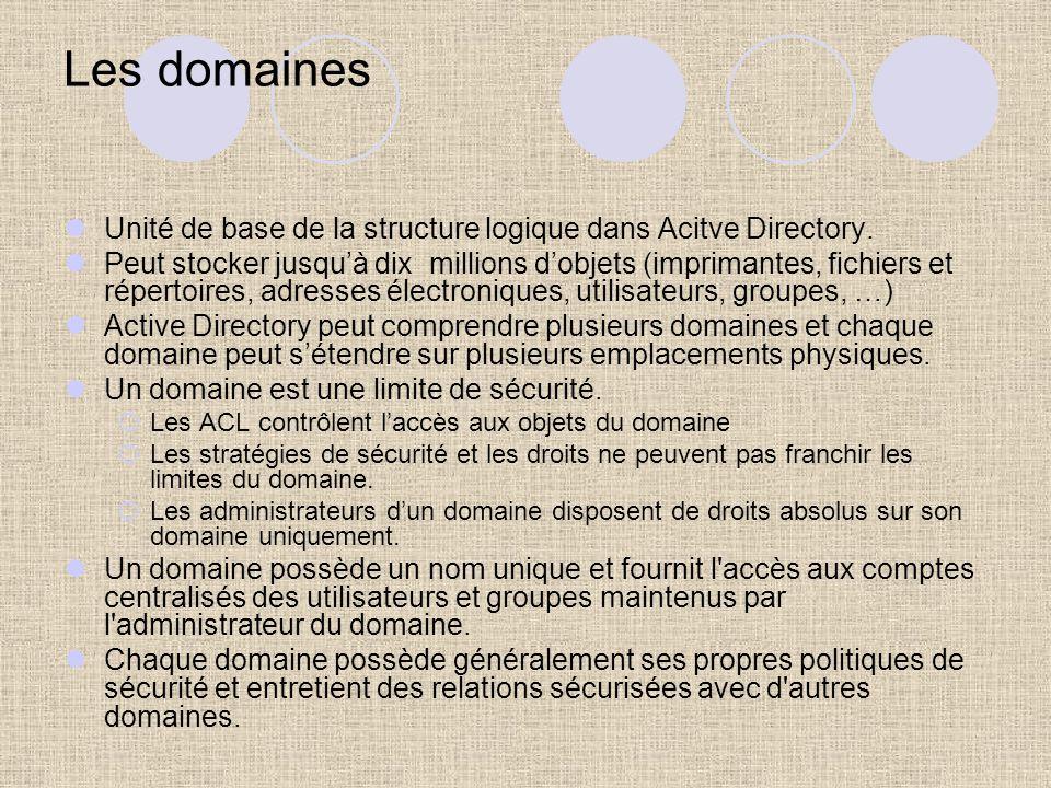 Les domaines Unité de base de la structure logique dans Acitve Directory. Peut stocker jusquà dix millions dobjets (imprimantes, fichiers et répertoir
