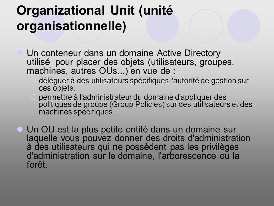 Organizational Unit (unité organisationnelle) Un conteneur dans un domaine Active Directory utilisé pour placer des objets (utilisateurs, groupes, mac