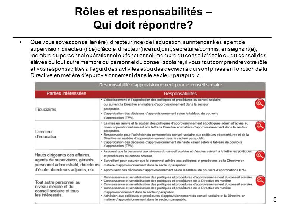 Annexe A : Principales caractéristiques des modules - Glossaire