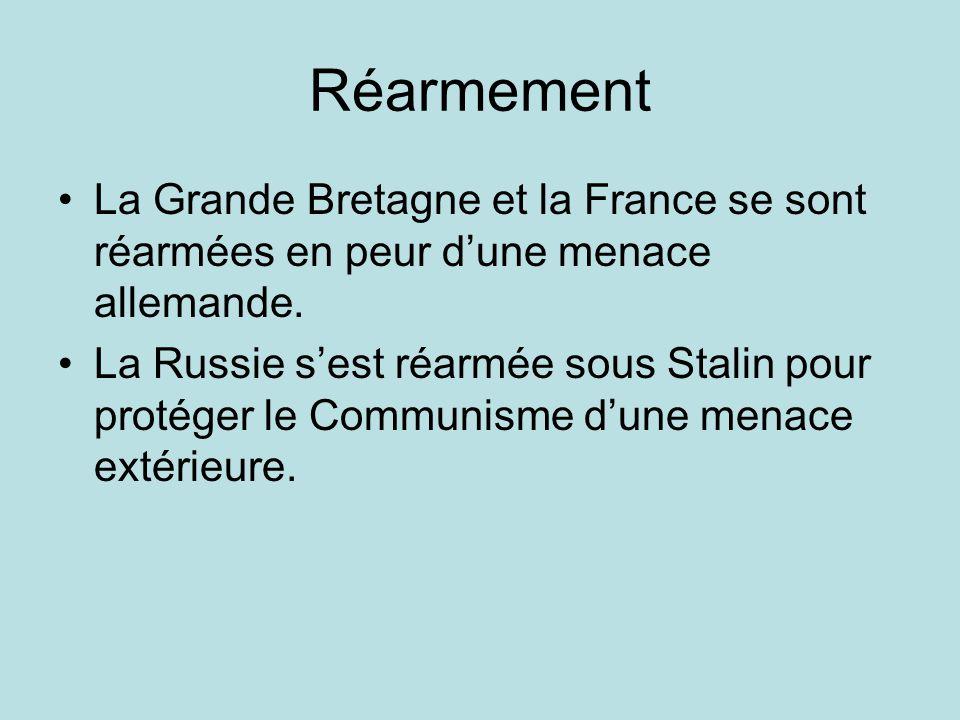 Réarmement La Grande Bretagne et la France se sont réarmées en peur dune menace allemande. La Russie sest réarmée sous Stalin pour protéger le Communi